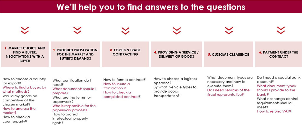Logistics consulting from ACEX